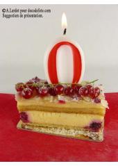 Bougie anniversaire chiffre 0